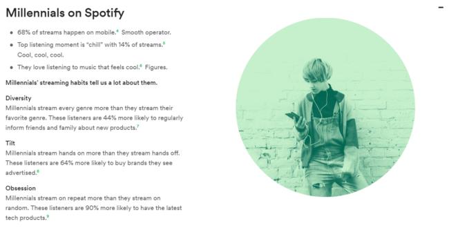 Millenials On Spotify